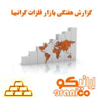 گزارش هفتگی از بازار فلزات گرانبها / شماره3