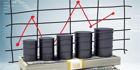 کران بالا و پایین درآمدهای نفتی