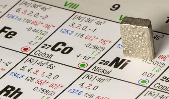 ۶۵ درصد رشد قیمت نیکل در یک سال به ثبت رسید