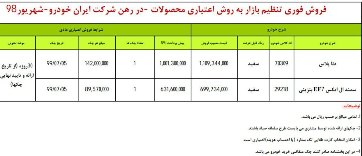 """شرایط طرح فروش اقساطی """"ایران خودرو"""" ویژه چهارشنبه 27 شهریور"""