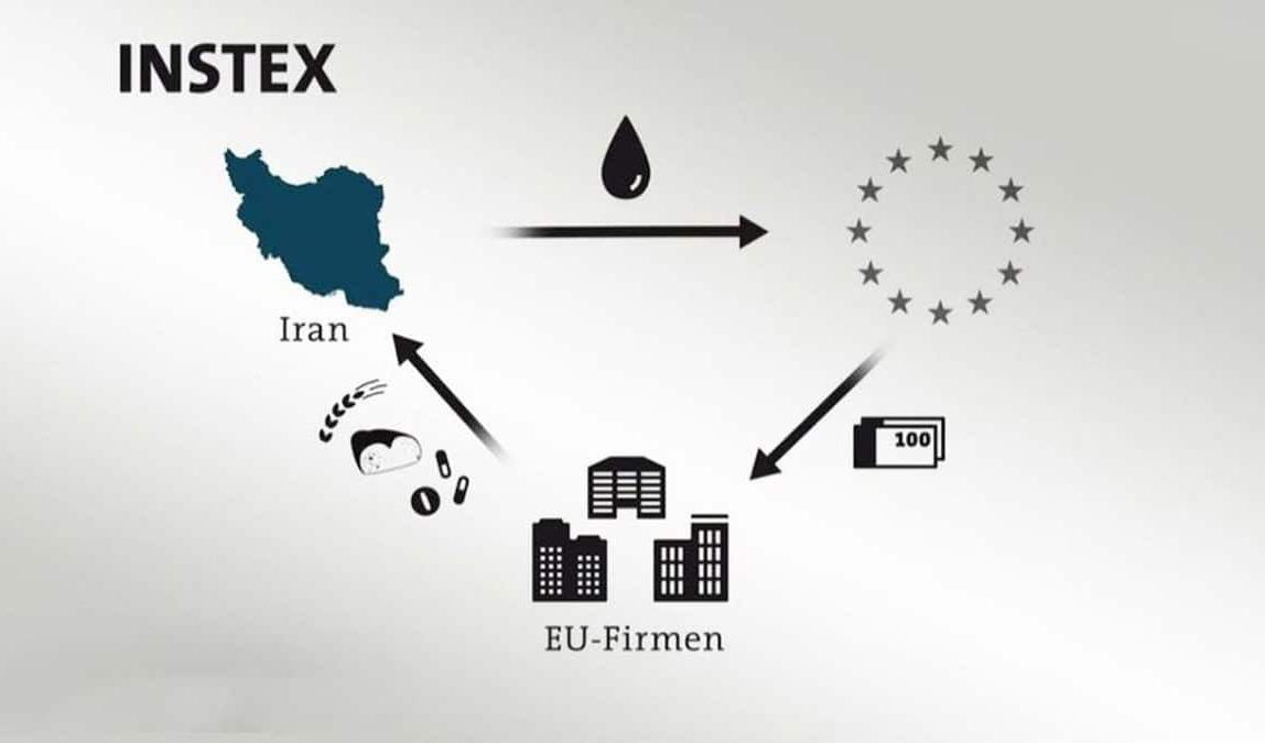 وزارت بازرگانی مکمل داخلی اینستکس/خودکفایی به محاق میرود