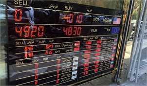 نهایت افزایش قیمت دلار چقدر است؟