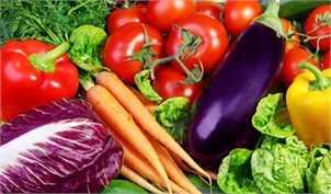 نرخ مصوب انواع سبزی و ترهبار در میادین برای یک هفته آینده اعلام شد