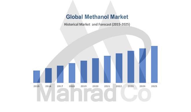 بررسی بازار جهانی متانول ، میزان رشد و مناطق پرمصرف توسط شرکت بازرگانی مَهرادکو